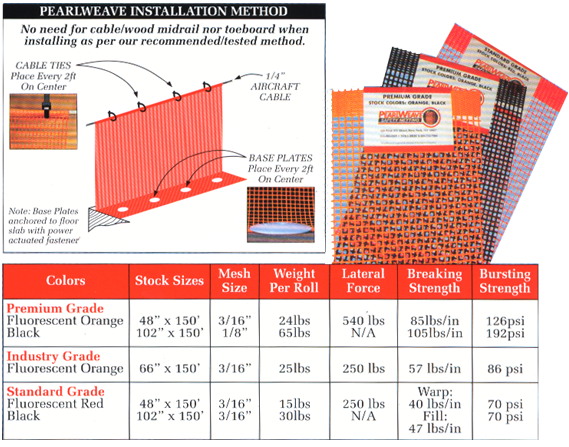 Debris Netting System Pearlweave Safety Solutions